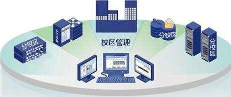 培训机构管理系统