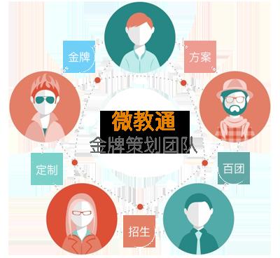 ERP管理系统,培训学校管理系统